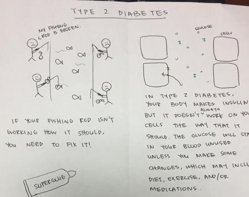 diabetes cartoon 3:3
